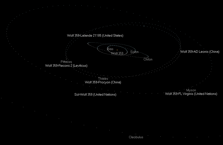 Wolf 359 planetary system