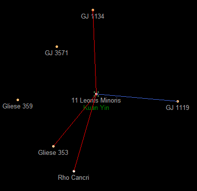 11 Leonis Minoris star map
