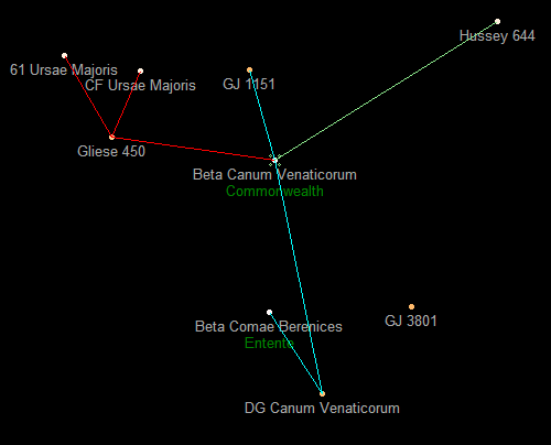 Beta Canum Venaticorum nearby star map