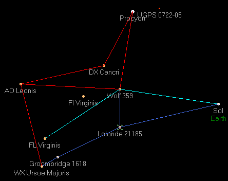 Lalande 21185 nearby star map