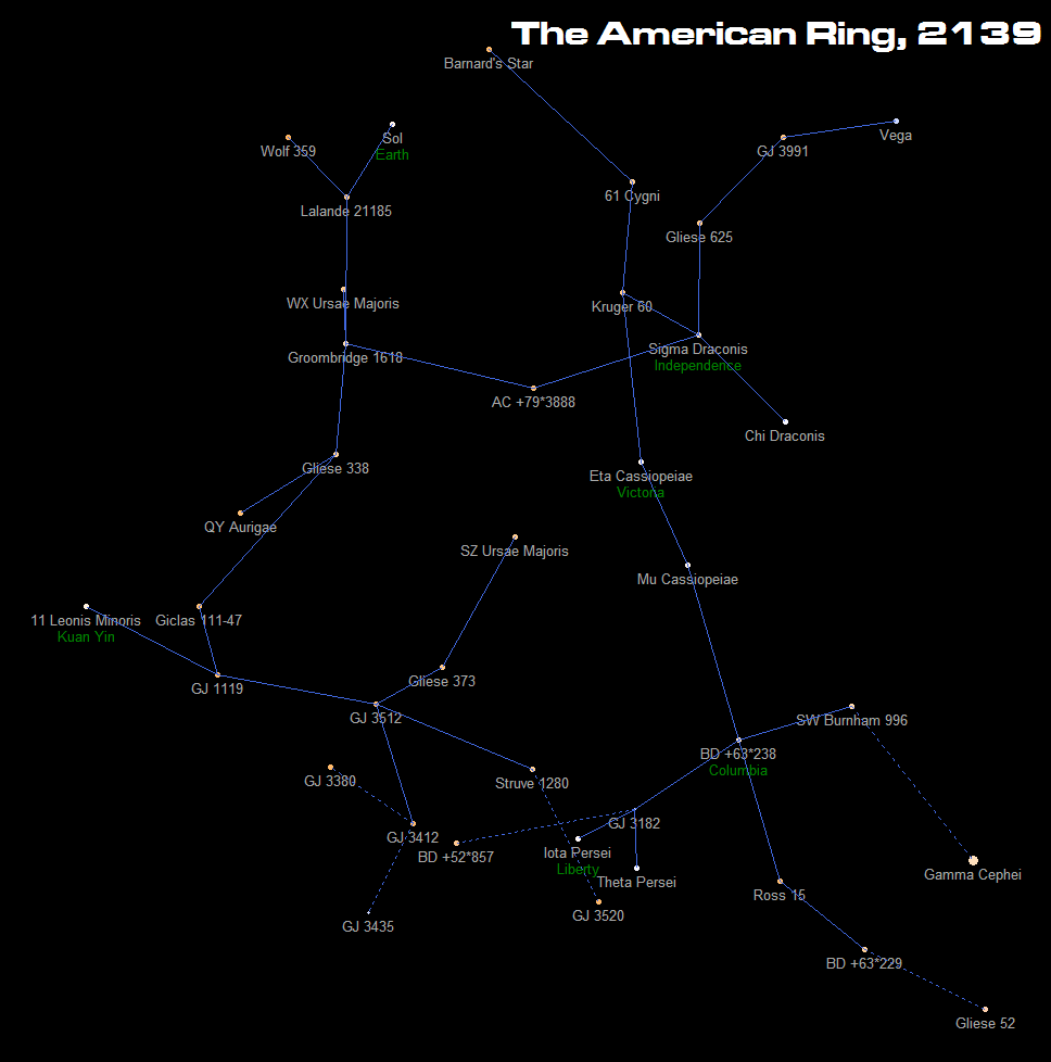 American Ring star map